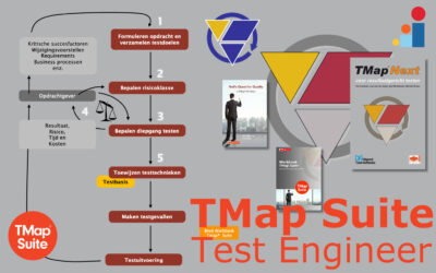 TMap Suite Test Engineer